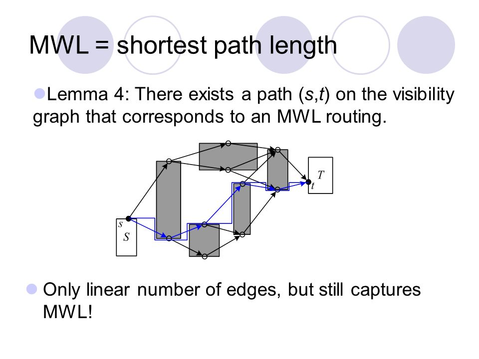 MWL = shortest path length Only linear number of edges, but still captures MWL.
