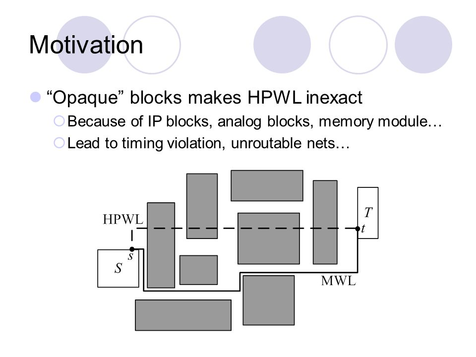Motivation Opaque blocks makes HPWL inexact Because of IP blocks, analog blocks, memory module… Lead to timing violation, unroutable nets…