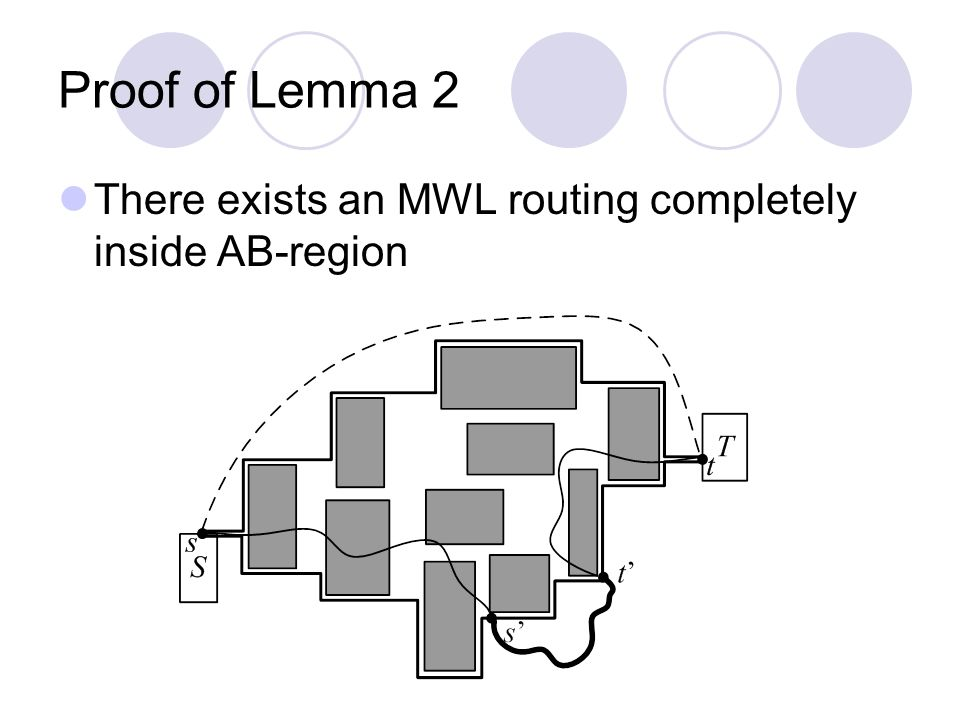Proof of Lemma 2 There exists an MWL routing completely inside AB-region