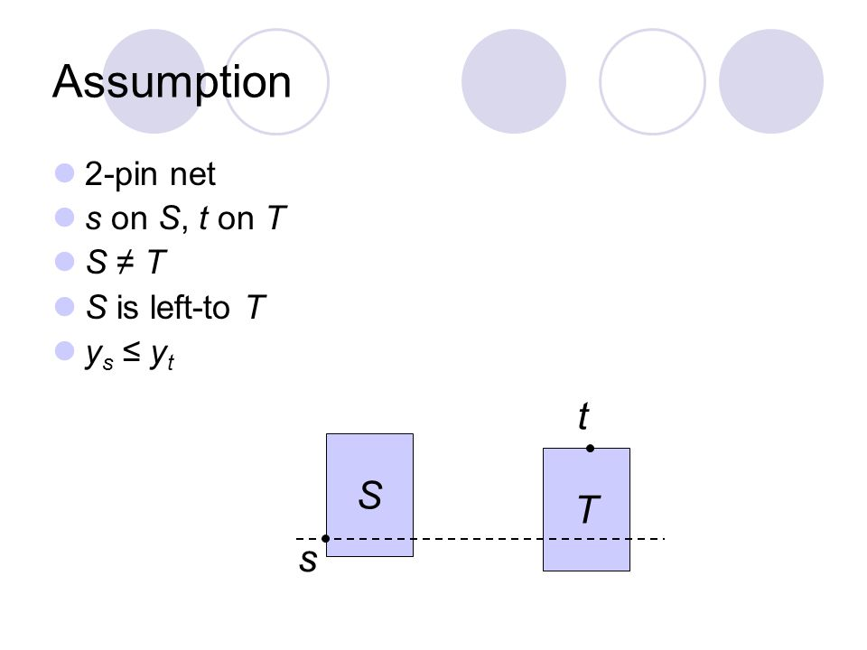 Assumption 2-pin net s on S, t on T S T S is left-to T y s y t S T s t