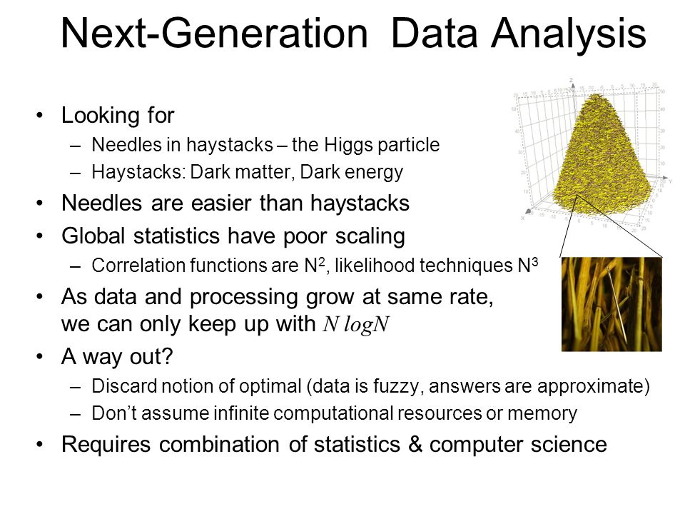 Next-Generation Data Analysis Looking for –Needles in haystacks – the Higgs particle –Haystacks: Dark matter, Dark energy Needles are easier than haystacks Global statistics have poor scaling –Correlation functions are N 2, likelihood techniques N 3 As data and processing grow at same rate, we can only keep up with N logN A way out.