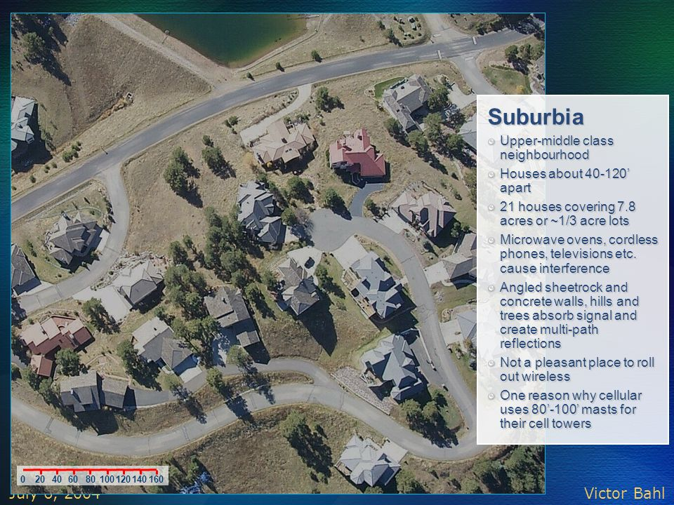 Victor Bahl July 6, 2004 Suburbia Upper-middle class neighbourhood Houses about 40-120 apart 21 houses covering 7.8 acres or ~1/3 acre lots Microwave