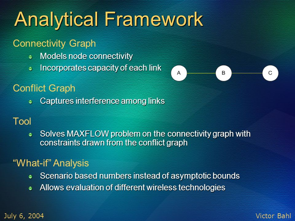 Victor Bahl July 6, 2004 Analytical Framework Connectivity Graph Models node connectivity Incorporates capacity of each link Conflict Graph Captures i