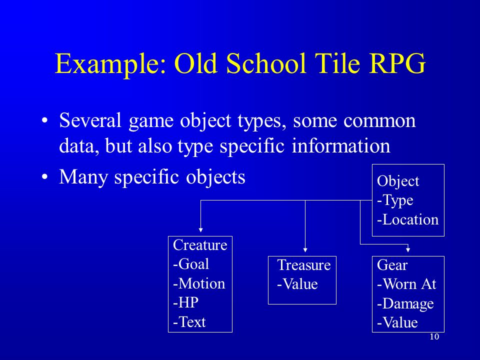 10 Example: Old School Tile RPG Several game object types, some common data, but also type specific information Many specific objects Object -Type -Location Creature -Goal -Motion -HP -Text Treasure -Value Gear -Worn At -Damage -Value