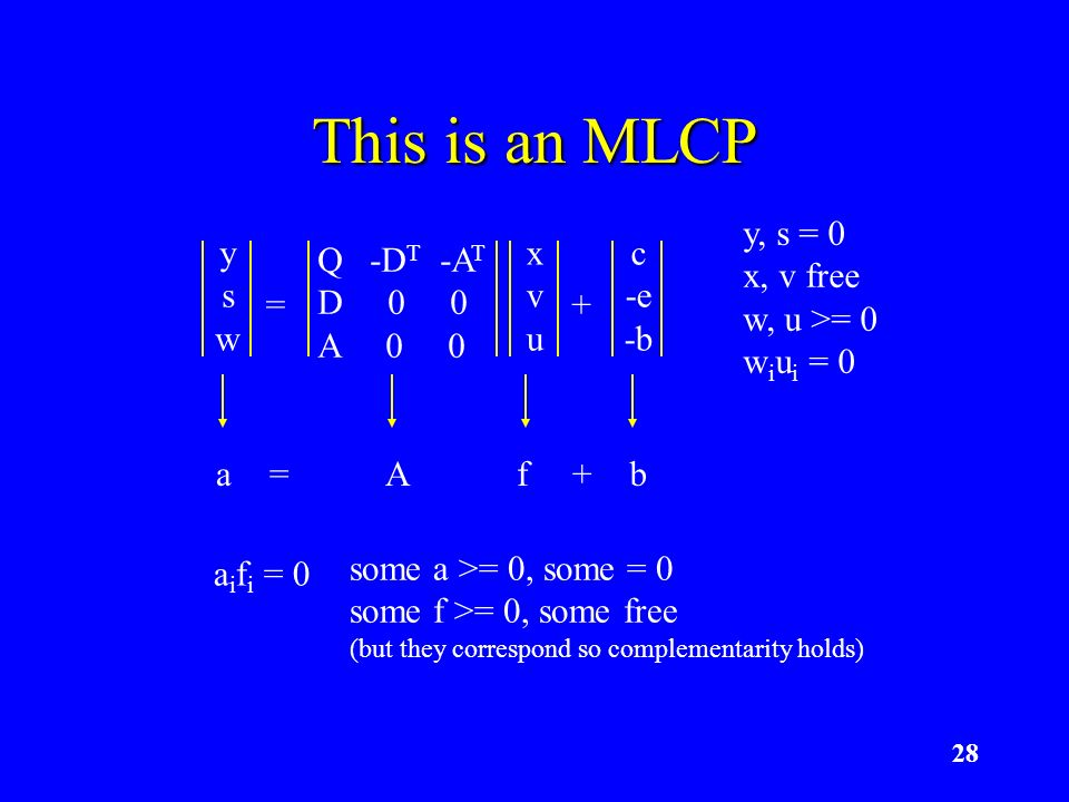 28 This is an MLCP xvuxvu Q -D T -A T D 0 0 A 0 0 = yswysw + c -e -b y, s = 0 x, v free w, u >= 0 w i u i = 0 a=Afb+ a i f i = 0 some a >= 0, some = 0 some f >= 0, some free (but they correspond so complementarity holds)