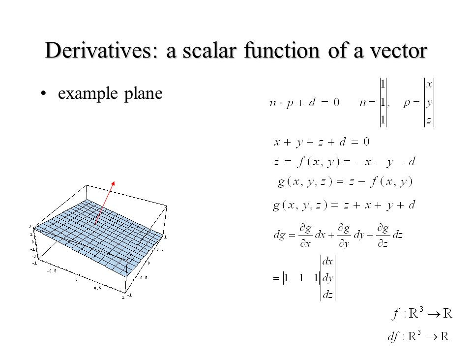 Derivatives: a scalar function of a vector example plane