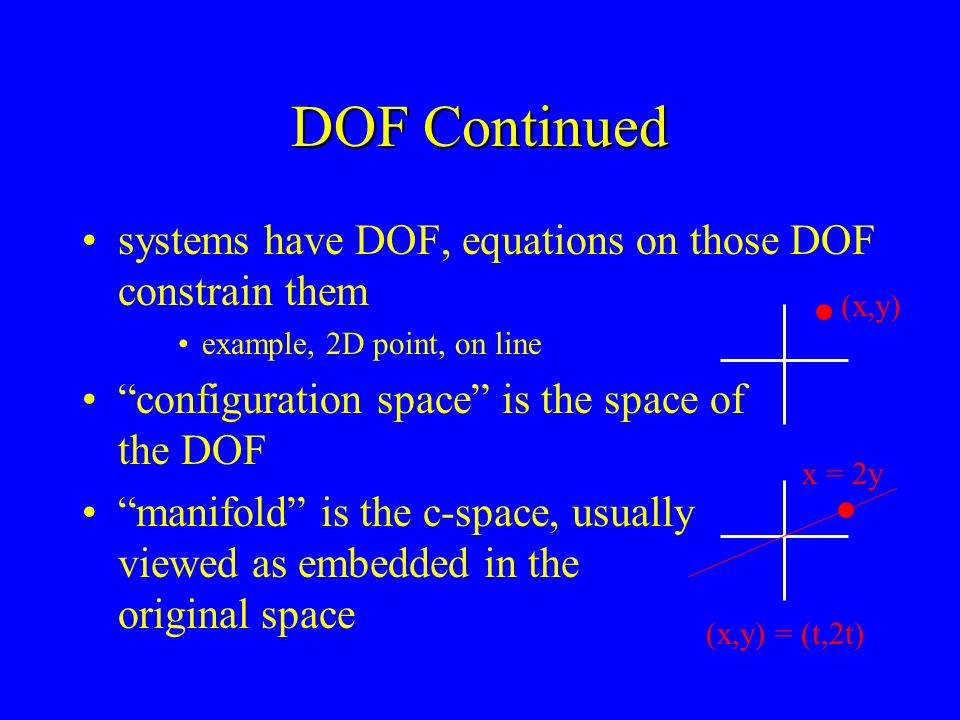 DOF Continued systems have DOF, equations on those DOF constrain them example, 2D point, on line configuration space is the space of the DOF manifold is the c-space, usually viewed as embedded in the original space (x,y) x = 2y (x,y) = (t,2t)