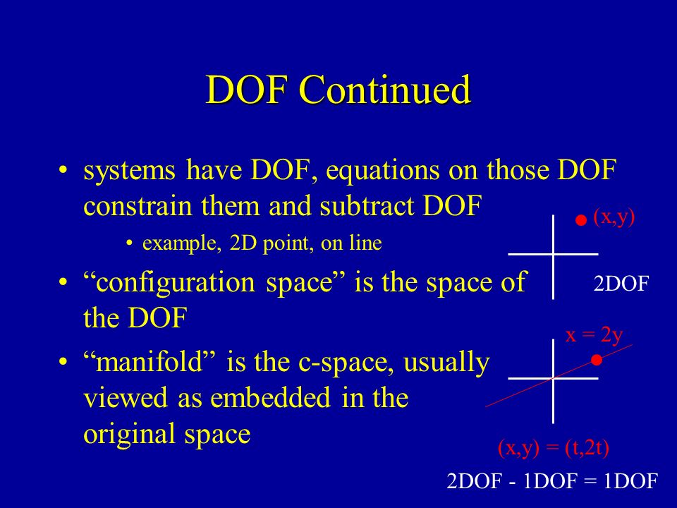 DOF Continued systems have DOF, equations on those DOF constrain them and subtract DOF example, 2D point, on line configuration space is the space of the DOF manifold is the c-space, usually viewed as embedded in the original space (x,y) x = 2y (x,y) = (t,2t) 2DOF 2DOF - 1DOF = 1DOF