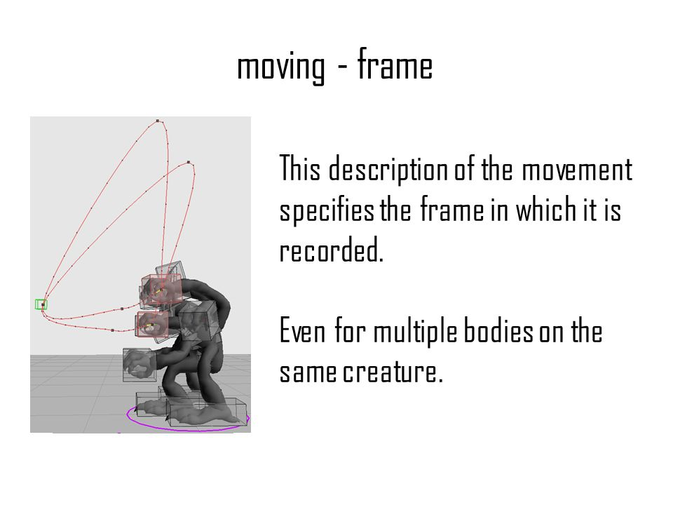 moving - frame This description of the movement specifies the frame in which it is recorded.