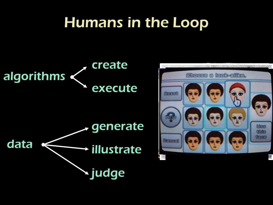 Humans in the Loop algorithms data create execute create execute generate illustrate judge generate illustrate judge