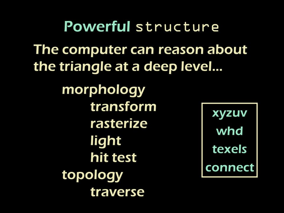 Powerful structure The computer can reason about the triangle at a deep level...