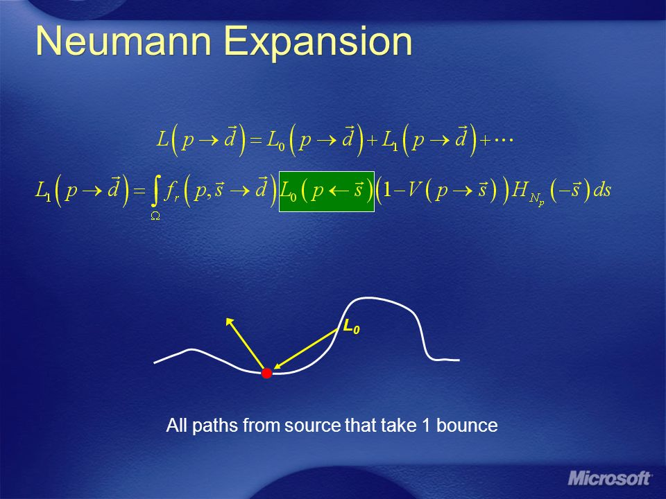 Neumann Expansion All paths from source that take 1 bounce L0L0