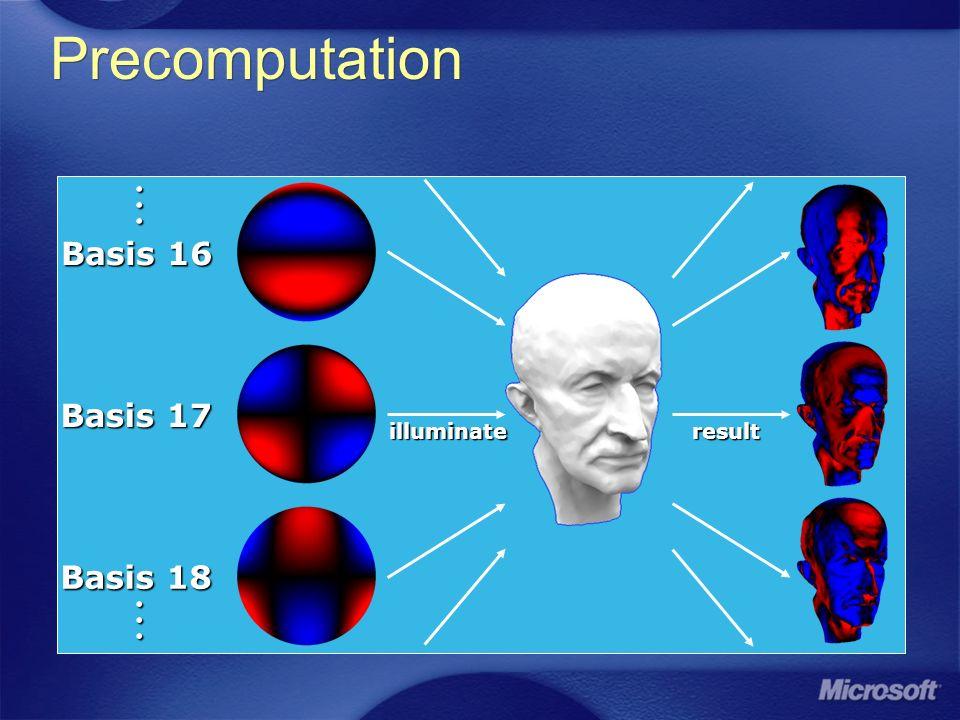 Precomputation Basis 16 Basis 17 Basis 18 illuminateresult......
