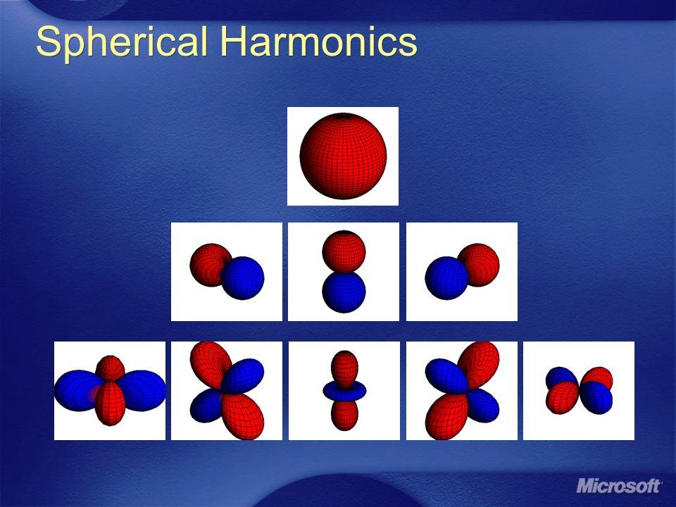 Spherical Harmonics