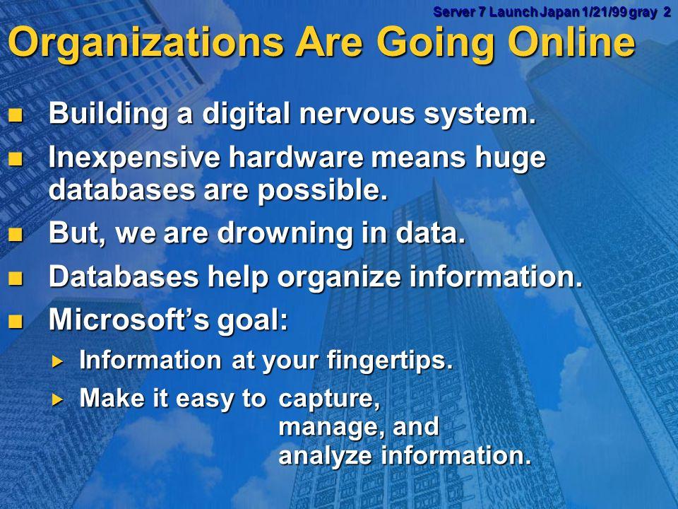 Server 7 Launch Japan 1/21/99 gray 1 Server 7 Launch Japan 1/21/99 gray 1 Microsoft SQL Server 7.0 Jim Gray Senior Researcher Microsoft Research Microsoft Corporation
