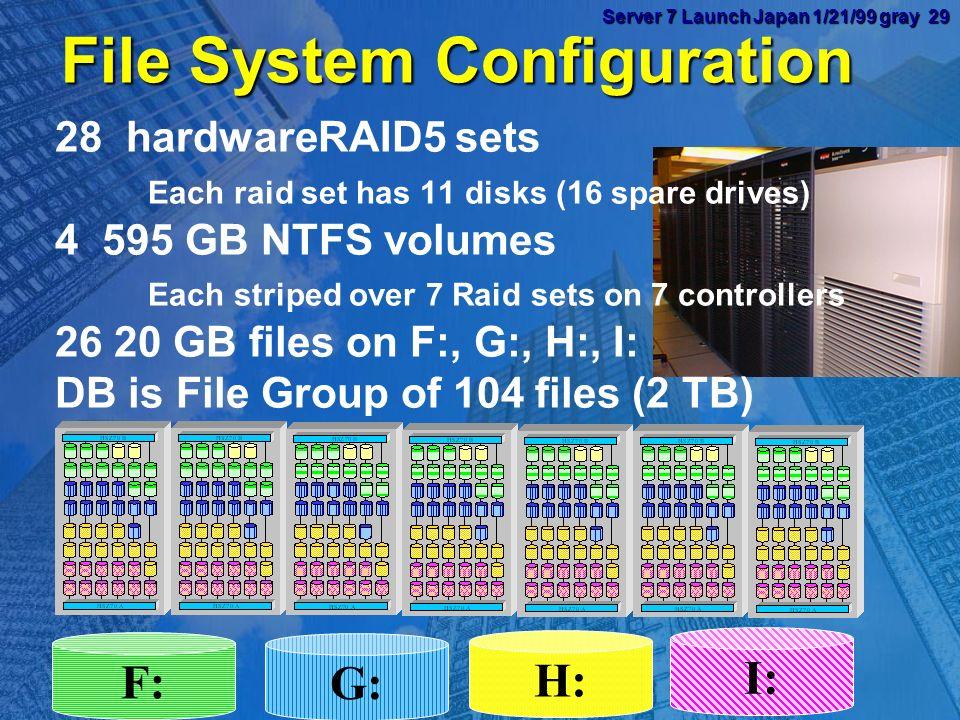 Server 7 Launch Japan 1/21/99 gray 28 Server 7 Launch Japan 1/21/99 gray 28 StorageTek 9710 TimberWolf 10 x DLT 7000 Enterprise Storage Array 4 NTFS Stripe Sets (600 gb) 28 11-Disk Raid 5 Stripe sets 324 9 GB Seagate Disks 7 HSZ70 Ultra-SCSI Dual redundant Controllers Site Configuration Alpha 8400 (8x440) 10GB Ram To the Web Compaq Proliant 5500 4x200mhz 512mb RAM 20GB Raid5 Compaq Proliant 5500 4x200mhz 512mb RAM 20GB Raid5 Compaq Proliant 5500 4x200mhz 512mb RAM 20GB Raid5 Compaq Proliant 5500 4x200mhz 512mb RAM 20GB Raid5 Compaq Proliant 5500 4x200mhz 512mb RAM 20GB Raid5 Compaq Proliant 5500 4x200mhz 512mb RAM 20GB Raid5