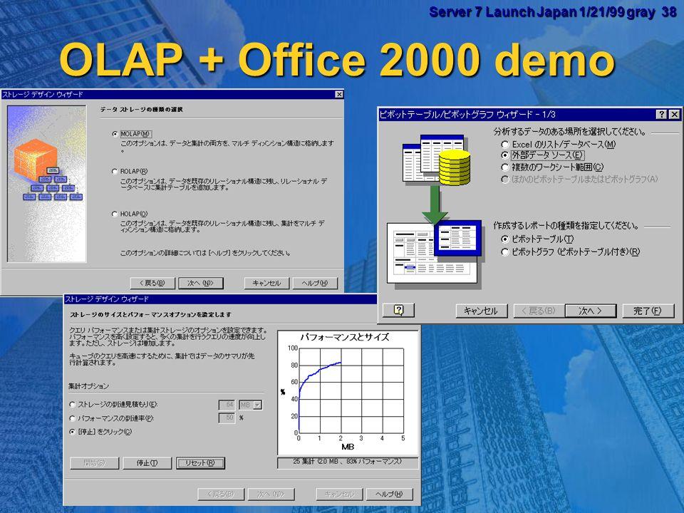 Server 7 Launch Japan 1/21/99 gray 37 Server 7 Launch Japan 1/21/99 gray 37 Source table Partition 1 ROLAP Partition 2 Partition 3 ROLAP Europe USA Asia R elational OLAP+M ultidmensional OLAP H ybrid OLAP R elational OLAP+M ultidmensional OLAP H ybrid OLAPSQL Designer Plato Plato server server MD SQL Dcube Client app User 1 Dcube Client app User 2