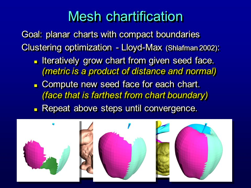 Mesh chartification Goal: planar charts with compact boundaries Clustering optimization - Lloyd-Max (Shlafman 2002) : n Iteratively grow chart from gi