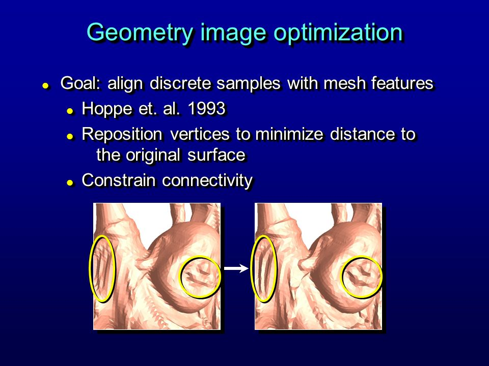 Geometry image optimization l Goal: align discrete samples with mesh features l Hoppe et.