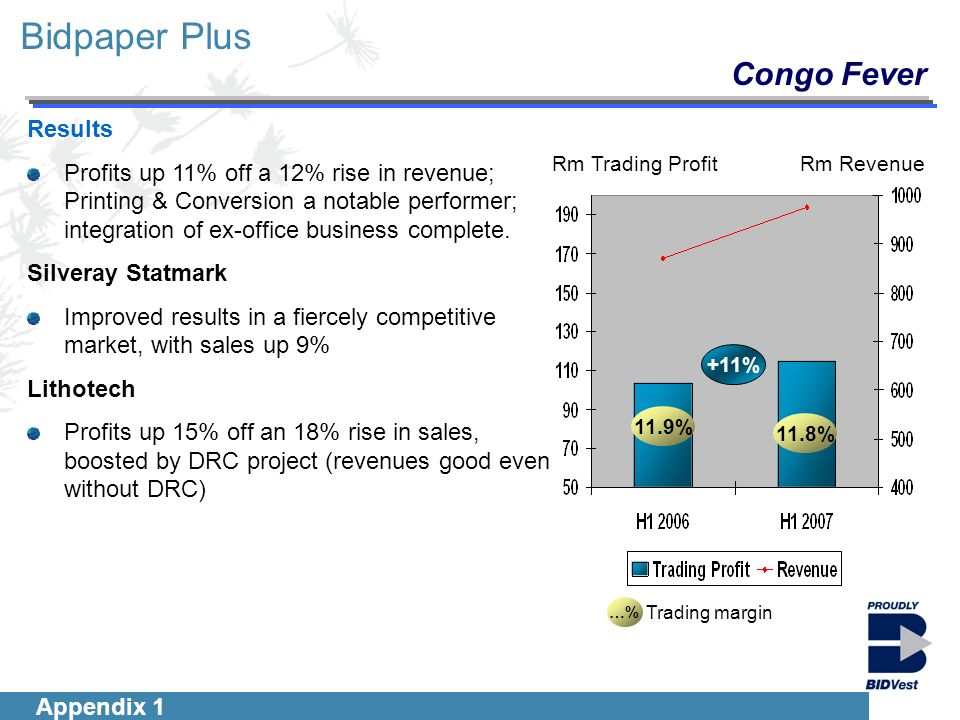 Introduction Segmentals Financials Group Outlook 14 Bidpaper Plus …% Trading margin 11.8% 11.9% Rm RevenueRm Trading Profit +11% Appendix 1 Congo Fever Results Profits up 11% off a 12% rise in revenue; Printing & Conversion a notable performer; integration of ex-office business complete.