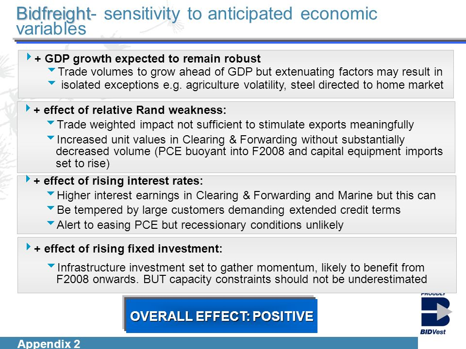 Introduction Segmentals Financials Group Outlook 20 OVERALL EFFECT: POSITIVE Bidfreight Bidfreight- sensitivity to anticipated economic variables + effect of rising fixed investment: Infrastructure investment set to gather momentum, likely to benefit from F2008 onwards.
