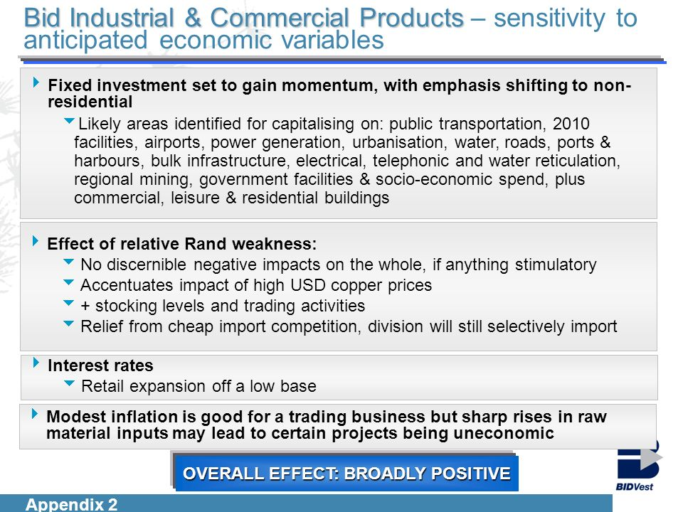 Introduction Segmentals Financials Group Outlook 23 Modest inflation is good for a trading business but sharp rises in raw material inputs may lead to certain projects being uneconomic Bid Industrial & Commercial Products Bid Industrial & Commercial Products – sensitivity to anticipated economic variables Segmentals OVERALL EFFECT: BROADLY POSITIVE Fixed investment set to gain momentum, with emphasis shifting to non- residential Likely areas identified for capitalising on: public transportation, 2010 facilities, airports, power generation, urbanisation, water, roads, ports & harbours, bulk infrastructure, electrical, telephonic and water reticulation, regional mining, government facilities & socio-economic spend, plus commercial, leisure & residential buildings Effect of relative Rand weakness: No discernible negative impacts on the whole, if anything stimulatory Accentuates impact of high USD copper prices + stocking levels and trading activities Relief from cheap import competition, division will still selectively import Interest rates Retail expansion off a low base Appendix 2