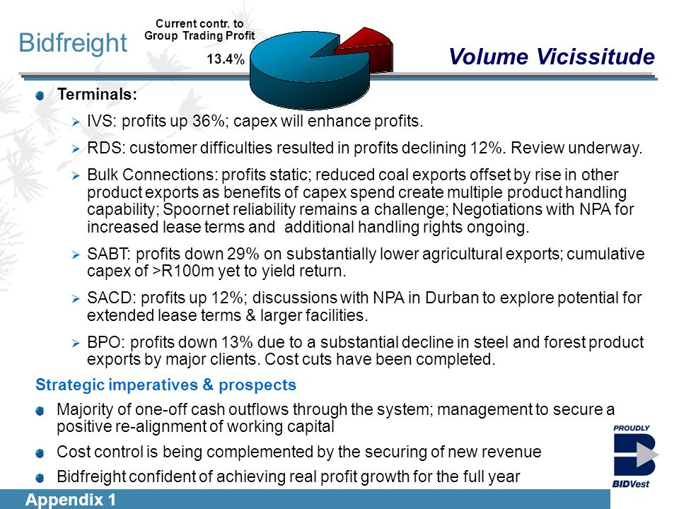 Introduction Segmentals Financials Group Outlook 3 Bidfreight Current contr.