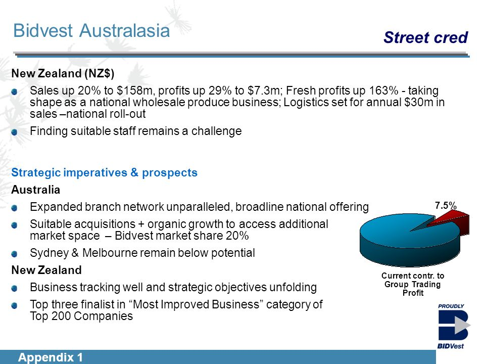 Introduction Segmentals Financials Group Outlook 9 New Zealand (NZ$) Sales up 20% to $158m, profits up 29% to $7.3m; Fresh profits up 163% - taking shape as a national wholesale produce business; Logistics set for annual $30m in sales –national roll-out Finding suitable staff remains a challenge Strategic imperatives & prospects Australia Expanded branch network unparalleled, broadline national offering Suitable acquisitions + organic growth to access additional market space – Bidvest market share 20% Sydney & Melbourne remain below potential New Zealand Business tracking well and strategic objectives unfolding Top three finalist in Most Improved Business category of Top 200 Companies Bidvest Australasia Appendix 1 7.5% Current contr.