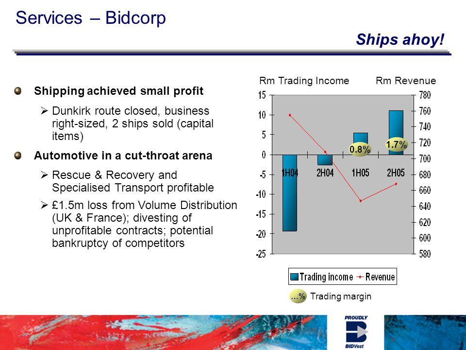 Services – Bidcorp Ships ahoy.