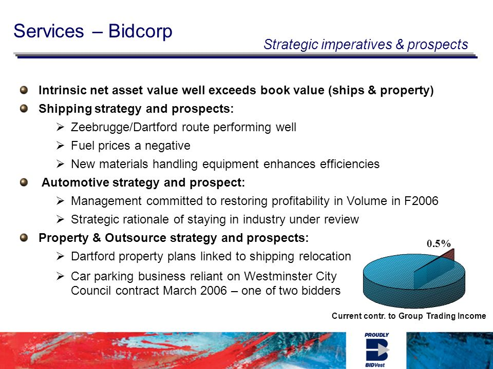 Services – Bidcorp Current contr.