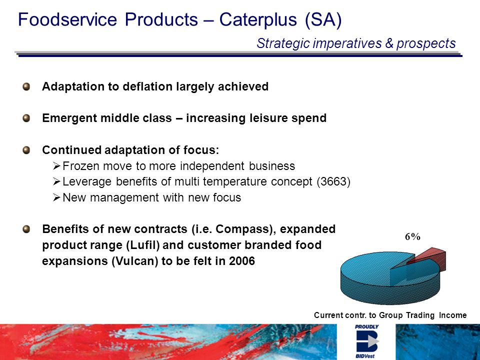 Foodservice Products – Caterplus (SA) Current contr.