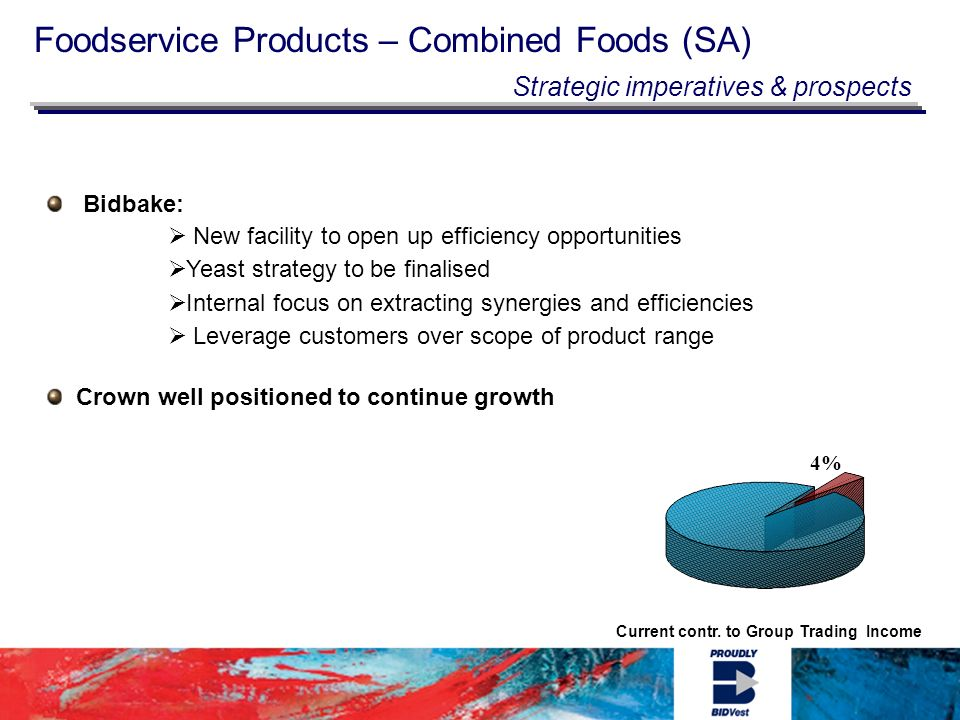 Foodservice Products – Combined Foods (SA) Current contr.