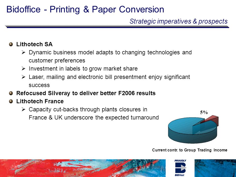 Bidoffice - Printing & Paper Conversion 5% Current contr.