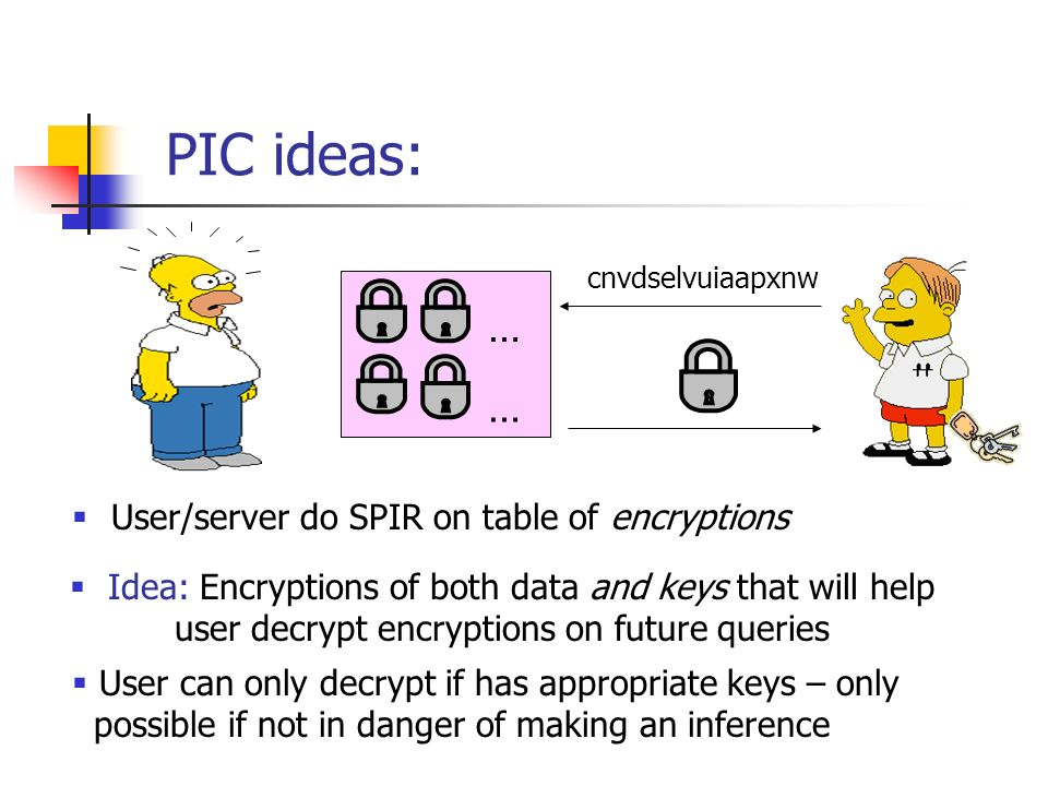 PIC ideas: … … cnvdselvuiaapxnw User/server do SPIR on table of encryptions Idea: Encryptions of both data and keys that will help user decrypt encryp