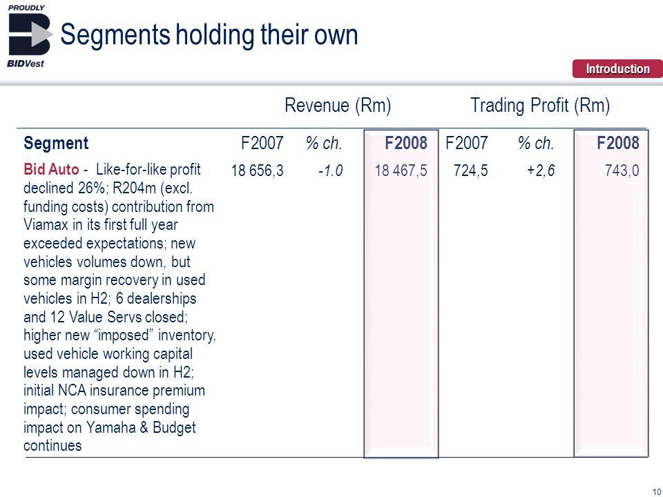 Revenue (Rm)Trading Profit (Rm) Segment F2007 % ch. F2008 F2007 % ch. F2008 Bid Auto - Like-for-like profit declined 26%; R204m (excl. funding costs)