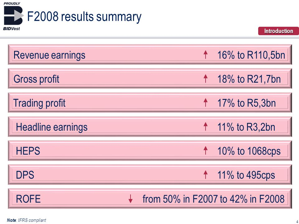4 Note : IFRS compliant F2008 results summary Introduction ROFE from 50% in F2007 to 42% in F2008 DPS 11% to 495cps HEPS 10% to 1068cps Revenue earnings 16% to R110,5bn Gross profit 18% to R21,7bn Trading profit 17% to R5,3bn Headline earnings 11% to R3,2bn