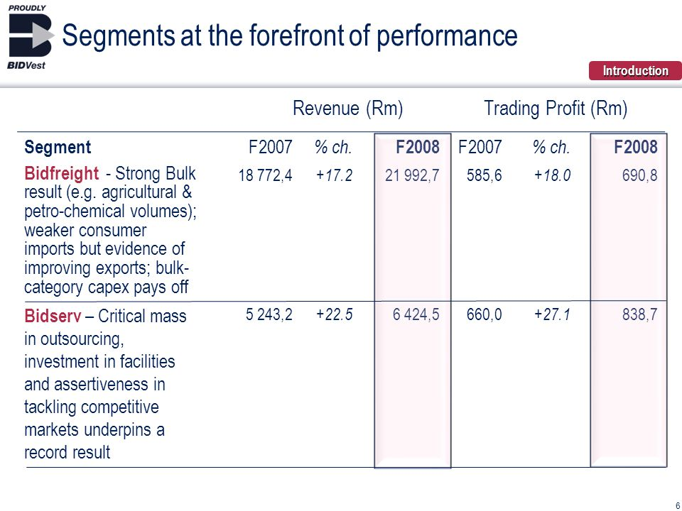 Revenue (Rm)Trading Profit (Rm) Segment F2007 % ch. F2008 F2007 % ch. F2008 Bidfreight - Strong Bulk result (e.g. agricultural & petro-chemical volume
