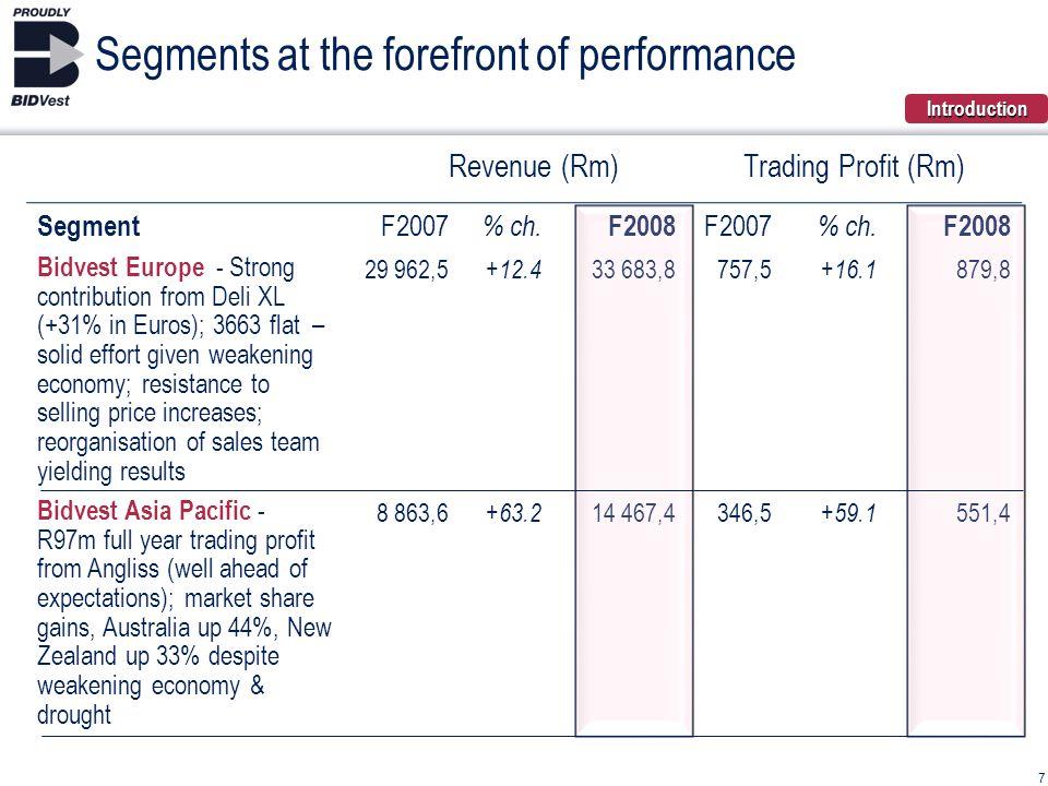 Revenue (Rm)Trading Profit (Rm) Segment F2007 % ch. F2008 F2007 % ch. F2008 Bidvest Europe - Strong contribution from Deli XL (+31% in Euros); 3663 fl