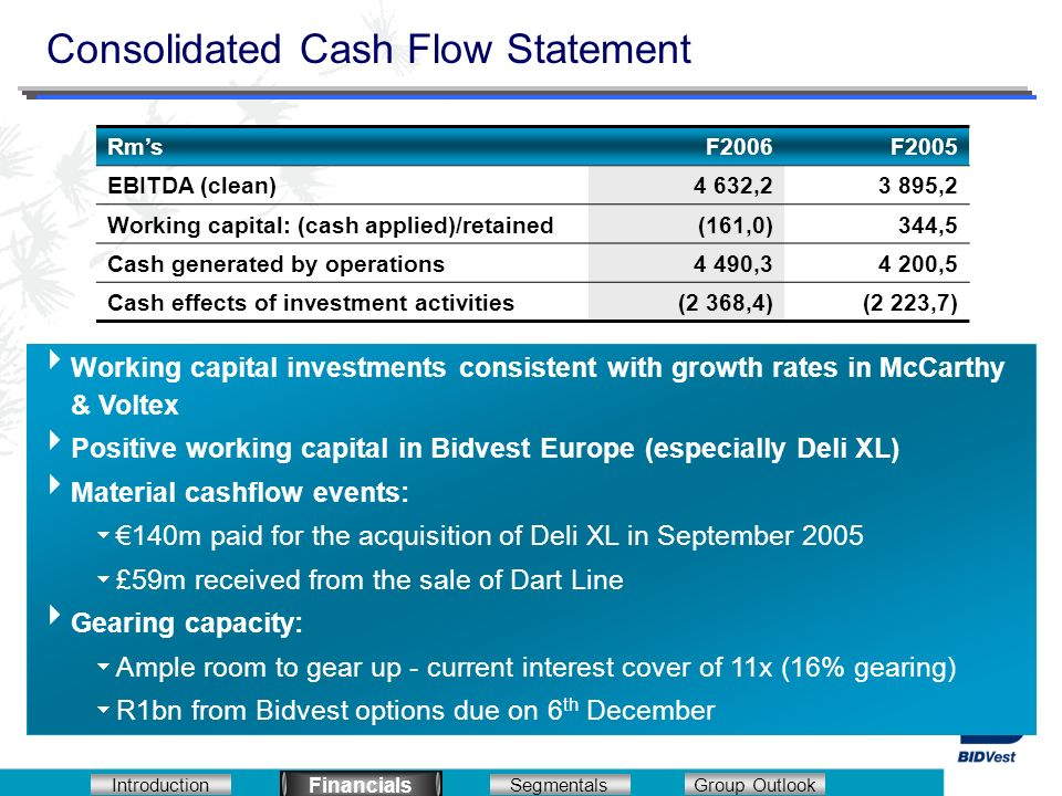 Introduction Segmentals Financials Group Outlook Working capital investments consistent with growth rates in McCarthy & Voltex Positive working capital in Bidvest Europe (especially Deli XL) Material cashflow events: 140m paid for the acquisition of Deli XL in September 2005 £59m received from the sale of Dart Line Gearing capacity: Ample room to gear up - current interest cover of 11x (16% gearing) R1bn from Bidvest options due on 6 th December Consolidated Cash Flow Statement RmsF2006F2005 EBITDA (clean)4 632,23 895,2 Working capital: (cash applied)/retained(161,0)344,5 Cash generated by operations4 490,34 200,5 Cash effects of investment activities(2 368,4)(2 223,7) Financials