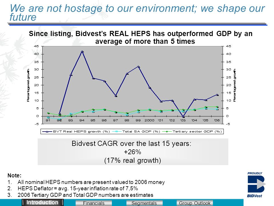 Segmentals Financials Group Outlook We are not hostage to our environment; we shape our future Bidvest CAGR over the last 15 years: +26% (17% real growth) Introduction Since listing, Bidvests REAL HEPS has outperformed GDP by an average of more than 5 times Note: 1.All nominal HEPS numbers are present valued to 2006 money 2.HEPS Deflator = avg.
