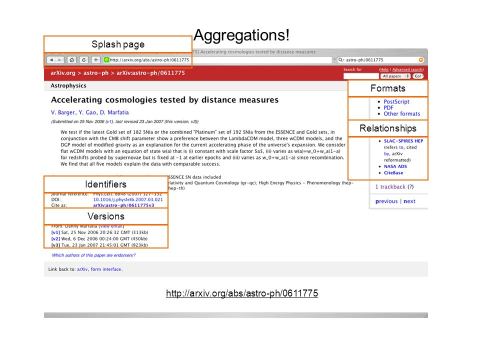 Aggregations! http://arxiv.org/abs/astro-ph/0611775 FormatsVersionsIdentifiersRelationshipsSplash page