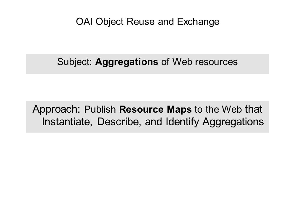 OAI Object Reuse and Exchange Subject: Aggregations of Web resources Approach: Publish Resource Maps to the Web that Instantiate, Describe, and Identify Aggregations