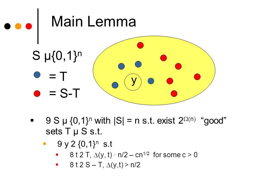 Main Lemma S µ{0,1} n y = T = S-T 9 S µ {0,1} n with |S| = n s.t.
