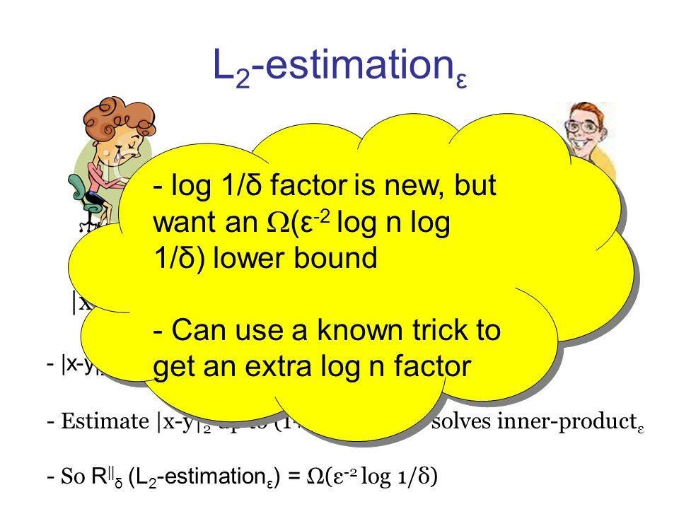 L 2 -estimation ε x 2 {0, ε} U  x  2 = 1 What is  x-y  2 ? U = 1/ ε 2 ¢ 1/δ y 2 {0, 1 } U  y  2 = 1 -  x-y  2 2 =  x  2 2 +  y  2 2 - 2 = 2 – 2 - Esti