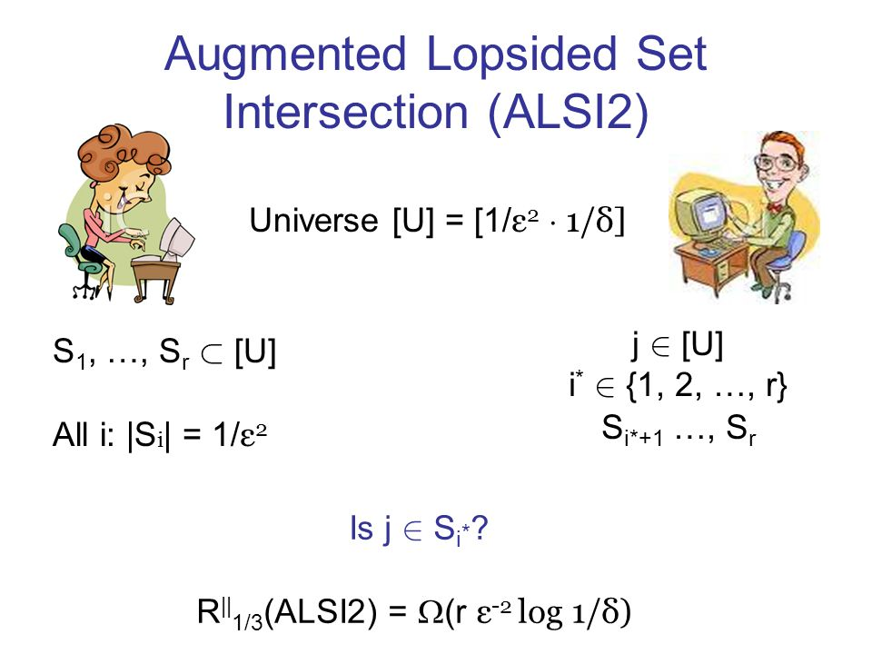 Augmented Lopsided Set Intersection (ALSI2) Universe [U] = [1/ ε 2 ¢ 1/δ] S 1, …, S r ½ [U] All i: |S i | = 1/ ε 2 j 2 [U] i * 2 {1, 2, …, r} S i*+1 …