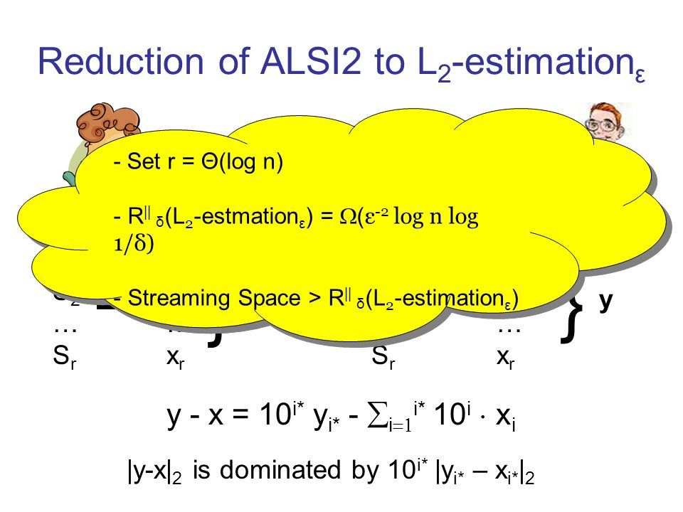 Reduction of ALSI2 to L 2 -estimation ε S1S2…SrS1S2…Sr x1x2…xrx1x2…xr j S i*+1 … S r y i* x i*+1 … x r } x } y y - x = 10 i* y i* - i i* 10 i ¢ x i |y