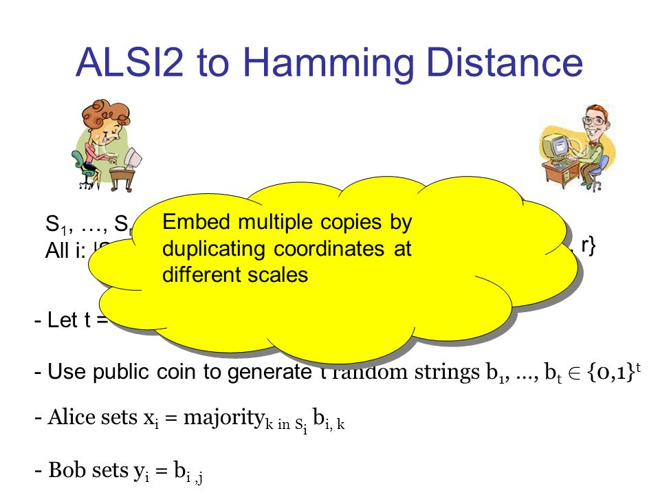 ALSI2 to Hamming Distance - Let t = 1/ ε 2 log 1/δ - Use public coin to generate t random strings b 1, …, b t 2 {0,1} t - Alice sets x i = majority k