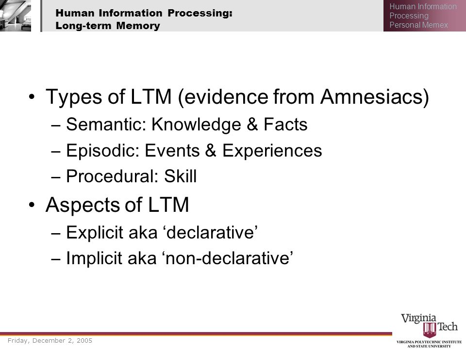 Friday, December 2, 2005 Human Information Processing Personal Memex Human Information Processing: Long-term Memory Types of LTM (evidence from Amnesi