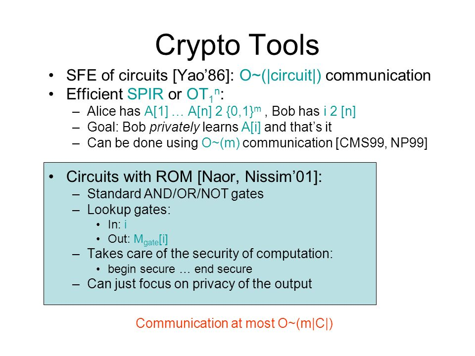 Crypto Tools SFE of circuits [Yao86]: O~(|circuit|) communication Efficient SPIR or OT 1 n : –Alice has A[1] … A[n] 2 {0,1} m, Bob has i 2 [n] –Goal: Bob privately learns A[i] and thats it –Can be done using O~(m) communication [CMS99, NP99] Circuits with ROM [Naor, Nissim01]: –Standard AND/OR/NOT gates –Lookup gates: In: i Out: M gate [i] –Takes care of the security of computation: begin secure … end secure –Can just focus on privacy of the output Communication at most O~(m|C|)