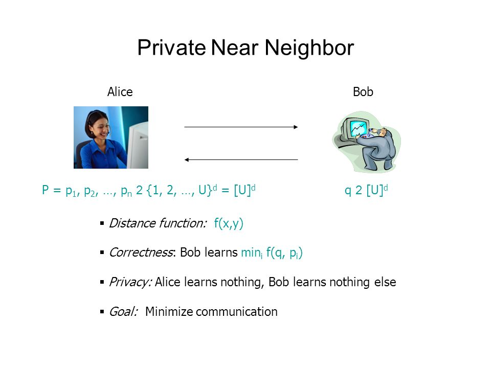 Private Near Neighbor q 2 [U] d P = p 1, p 2, …, p n 2 {1, 2, …, U} d = [U] d Distance function: f(x,y) Correctness: Bob learns min i f(q, p i ) Privacy: Alice learns nothing, Bob learns nothing else Goal: Minimize communication AliceBob